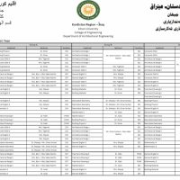 SCHEDULE OF CLASSES FOR DEPARTMENT OF ARCHITECTURAL ENGINEERING
