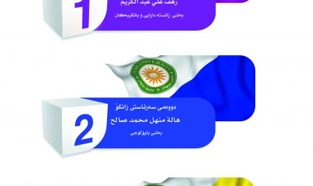 Top students in all departments of Cihan University – Erbil for the academic year 2016-2017